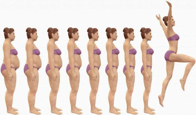 Фото отзыв о Фатзорб до и после похудения молодой женщины разбит на 8 этапов.