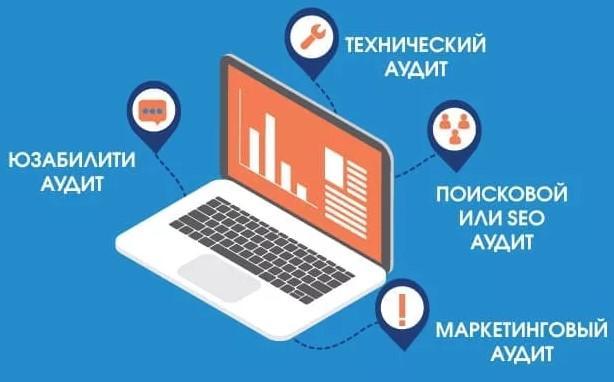 Все виды аудита сайта: SEO, юзабилити, технический анализ и маркетинговые исследования.